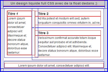 design css liquide ou fluide Reloaded avec contours activés