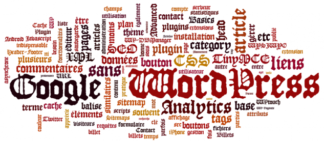 Liste des mots dans l'article : wordpress, extension, plugin