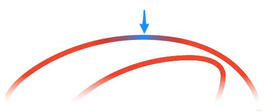 Le point optimal pour placer son point d'ancrage dans une courbe